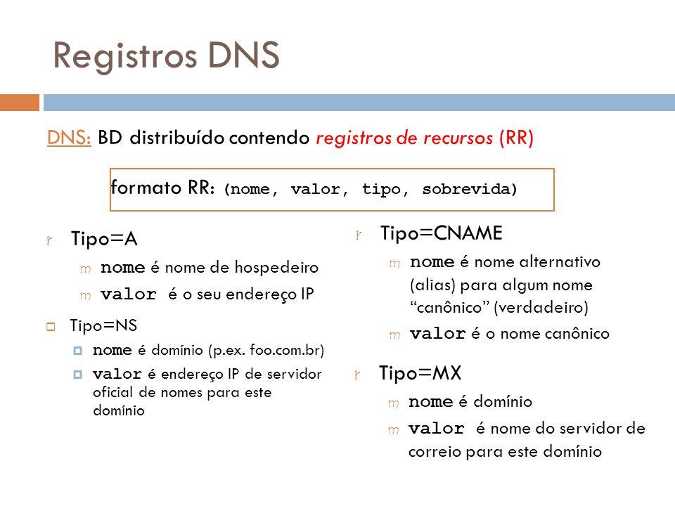 Registros DNS DNS: BD distribuído contendo registros de recursos (RR)