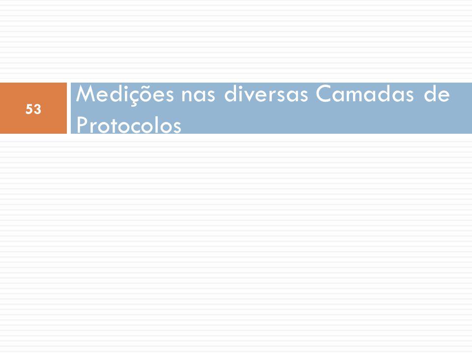 Medições nas diversas Camadas de Protocolos