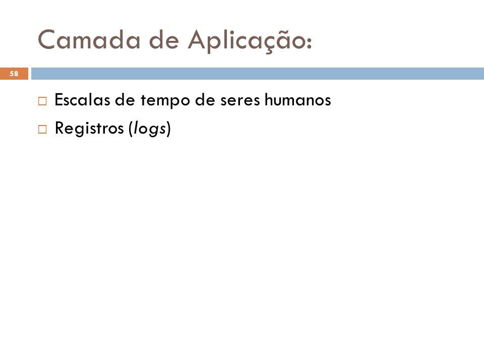 Camada de Aplicação: Escalas de tempo de seres humanos