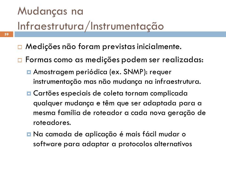 Mudanças na Infraestrutura/Instrumentação