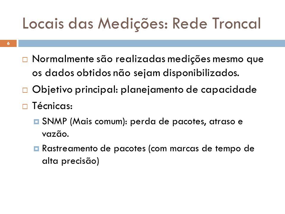 Locais das Medições: Rede Troncal