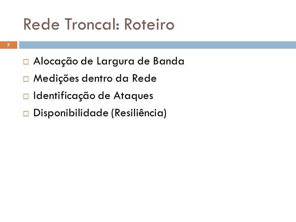 Rede Troncal: Roteiro Alocação de Largura de Banda