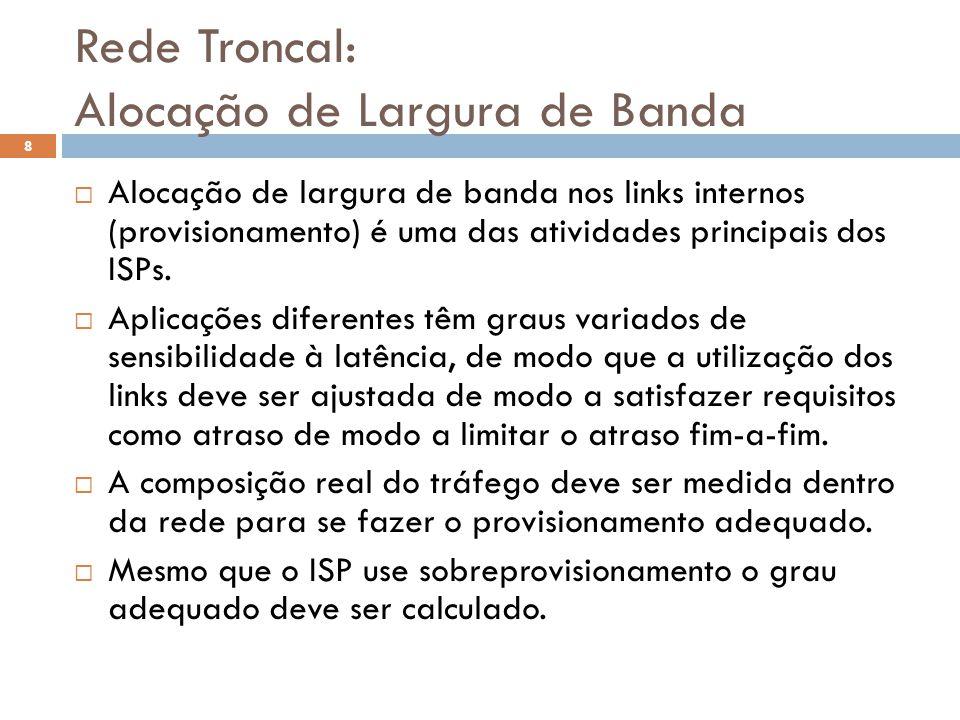 Rede Troncal: Alocação de Largura de Banda