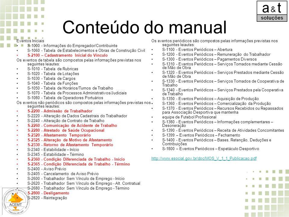 Conteúdo do manual Eventos Iniciais