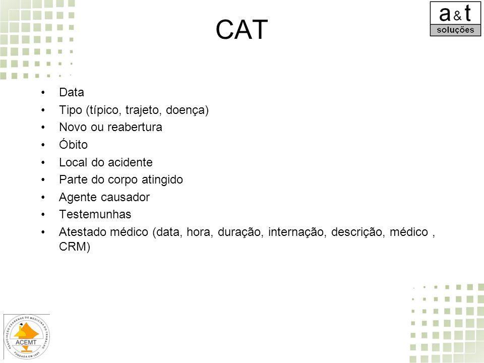 CAT Data Tipo (típico, trajeto, doença) Novo ou reabertura Óbito
