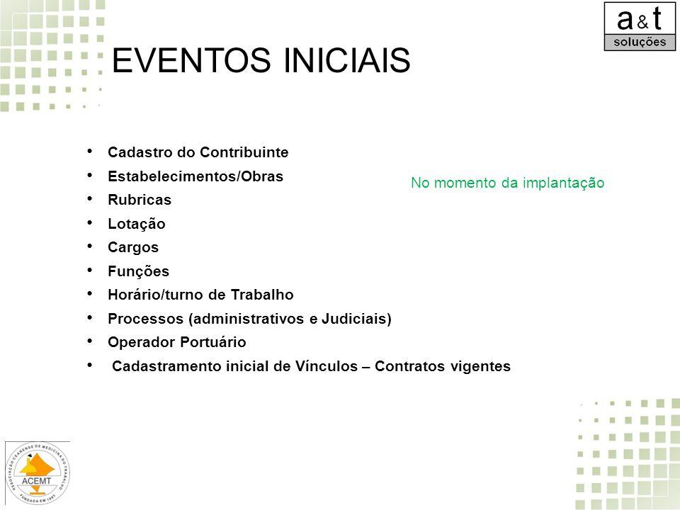 EVENTOS INICIAIS Cadastro do Contribuinte Estabelecimentos/Obras