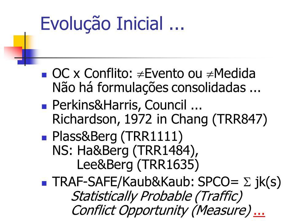 Evolução Inicial ... OC x Conflito: Evento ou Medida Não há formulações consolidadas ...