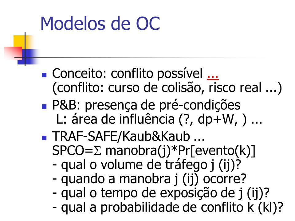 Modelos de OC Conceito: conflito possível ... (conflito: curso de colisão, risco real ...)