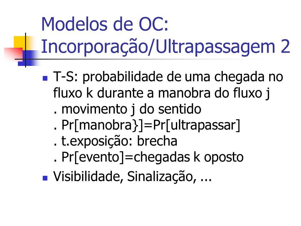 Modelos de OC: Incorporação/Ultrapassagem 2