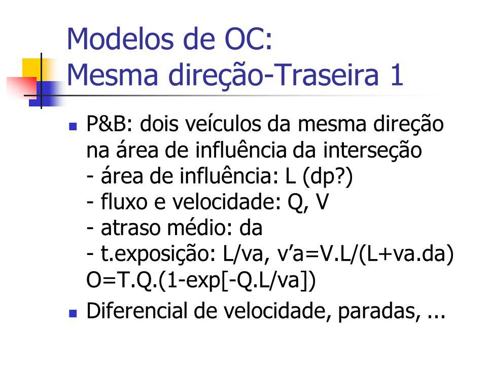 Modelos de OC: Mesma direção-Traseira 1