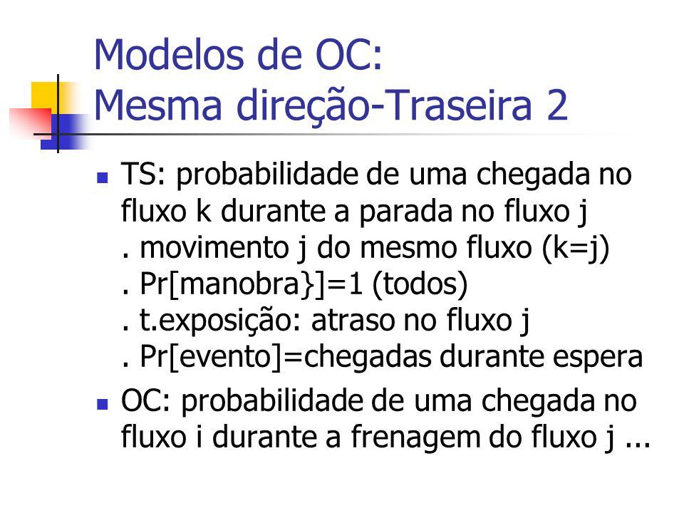 Modelos de OC: Mesma direção-Traseira 2