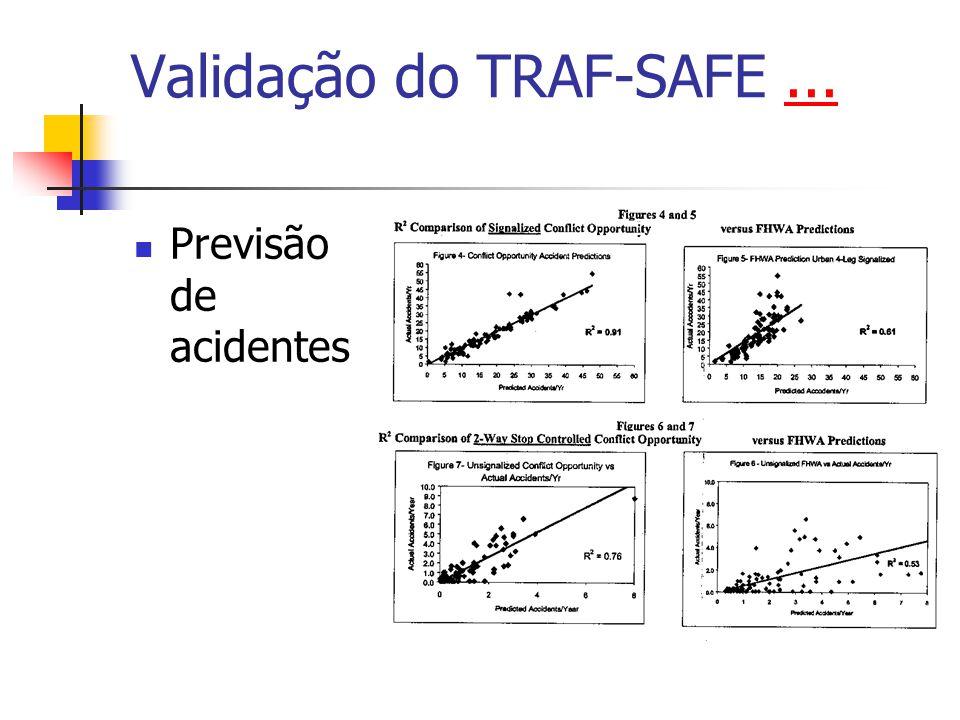 Validação do TRAF-SAFE ...