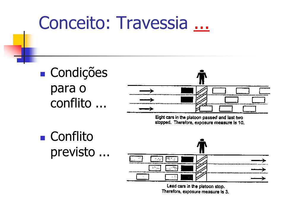 Conceito: Travessia ... Condições para o conflito ...