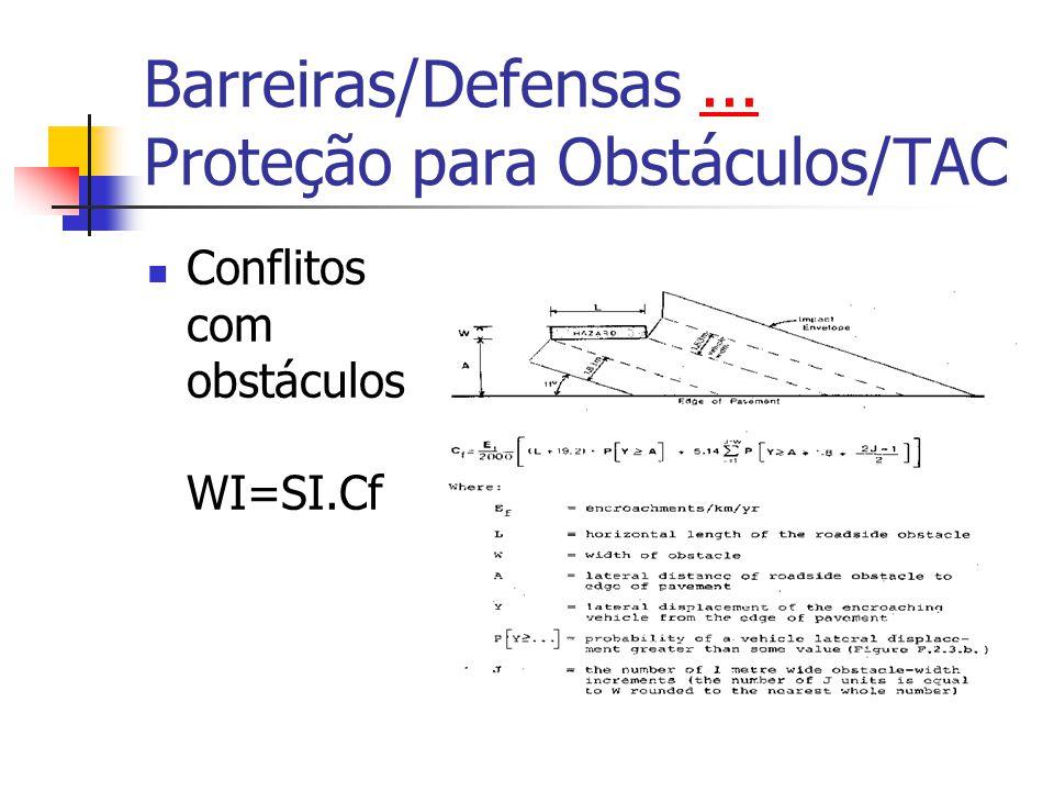 Barreiras/Defensas ... Proteção para Obstáculos/TAC