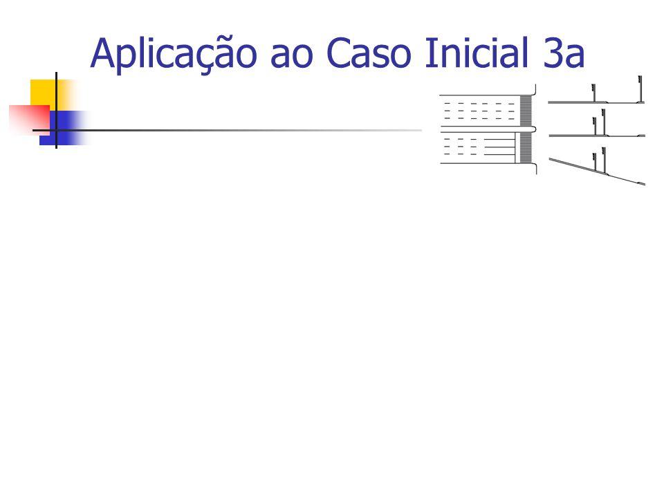 Aplicação ao Caso Inicial 3a
