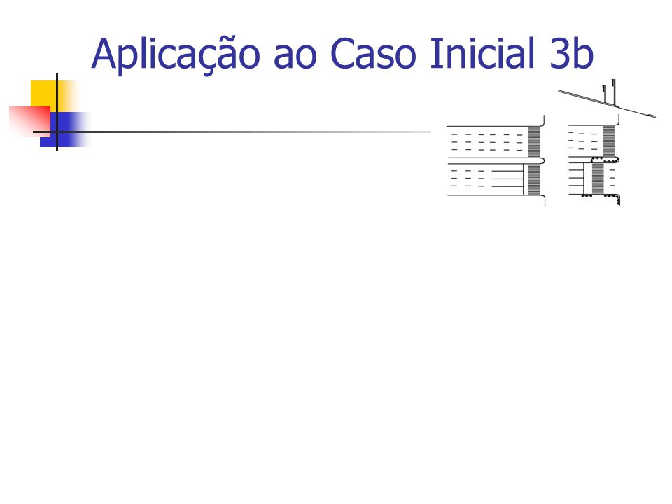 Aplicação ao Caso Inicial 3b