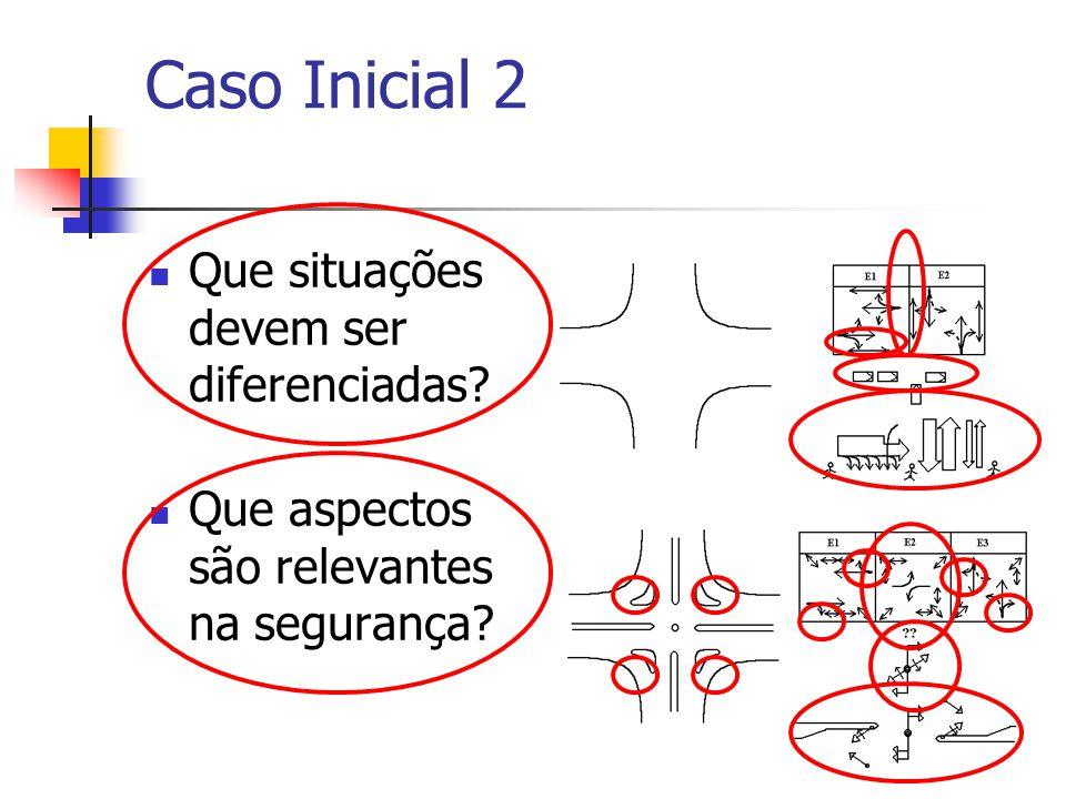 Caso Inicial 2 Que situações devem ser diferenciadas