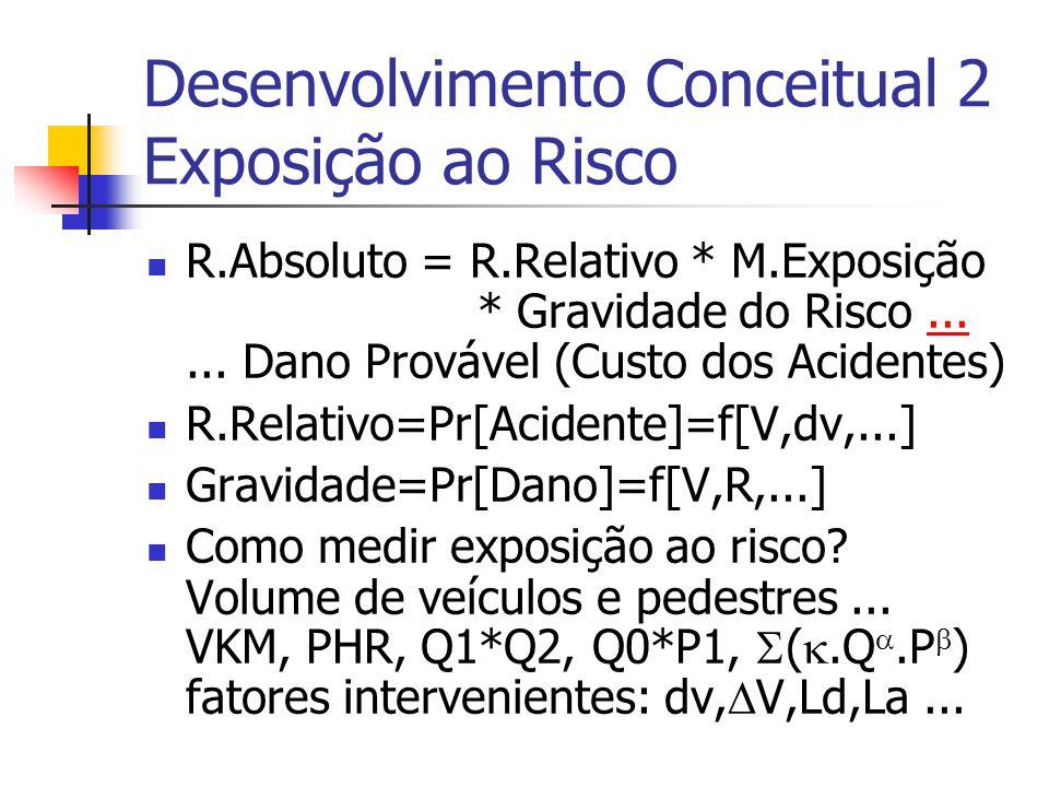 Desenvolvimento Conceitual 2 Exposição ao Risco