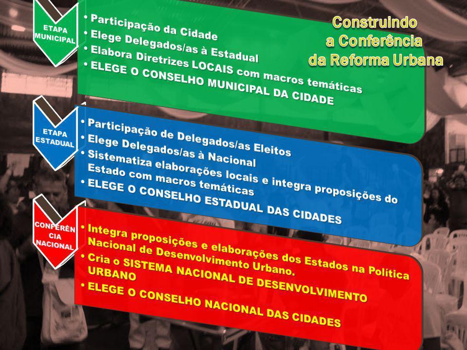 Construindo a Conferência da Reforma Urbana