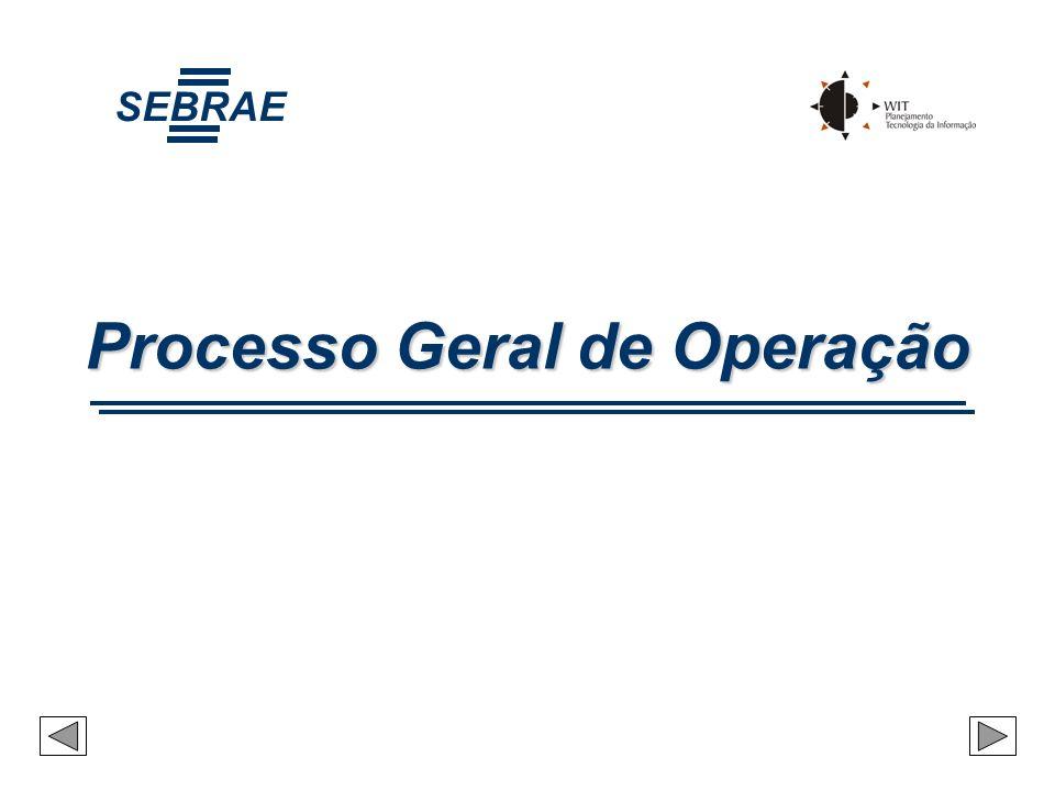 Processo Geral de Operação