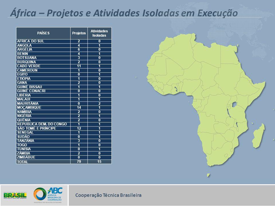 África – Projetos e Atividades Isoladas em Execução
