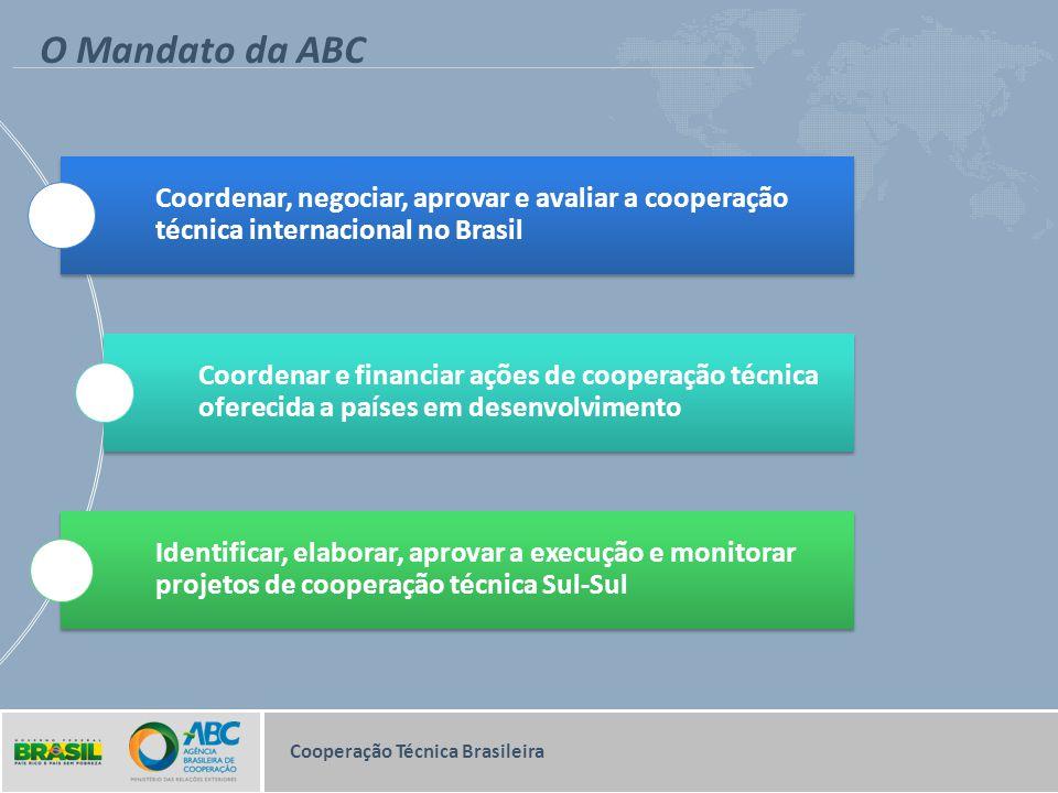 O Mandato da ABC Coordenar, negociar, aprovar e avaliar a cooperação técnica internacional no Brasil.