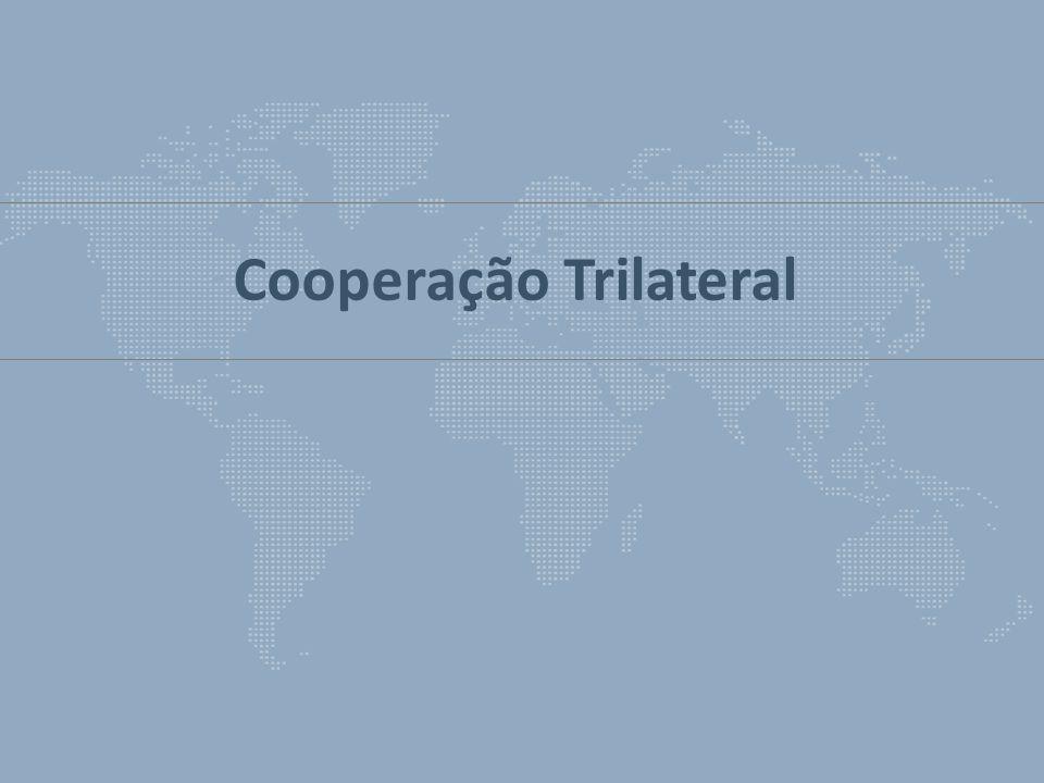 Cooperação Trilateral