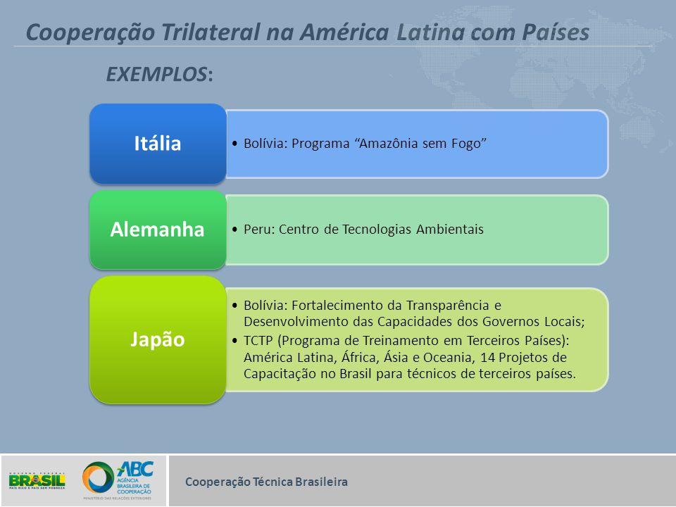 Cooperação Trilateral na América Latina com Países