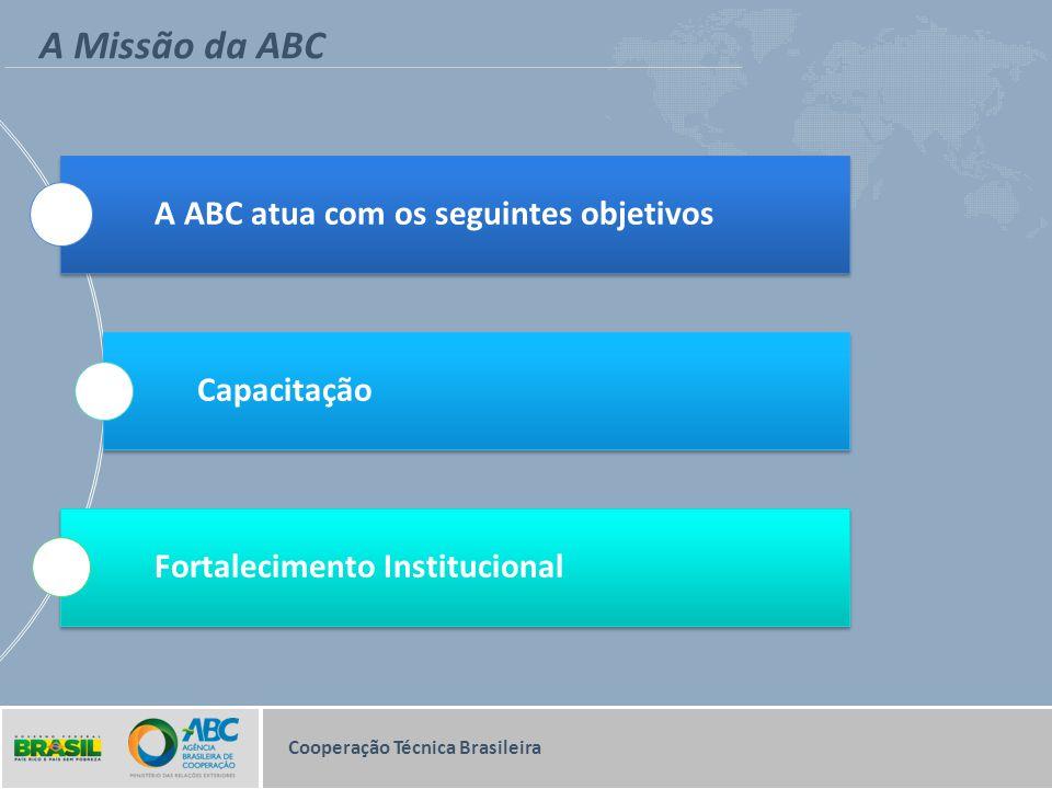A Missão da ABC A ABC atua com os seguintes objetivos Capacitação