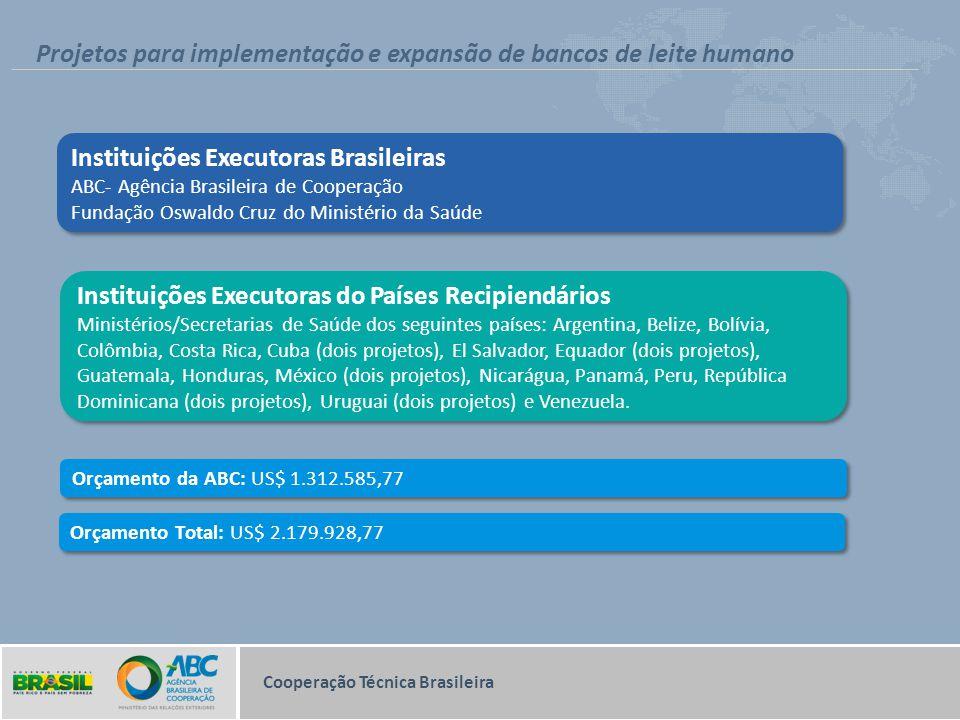 Projetos para implementação e expansão de bancos de leite humano