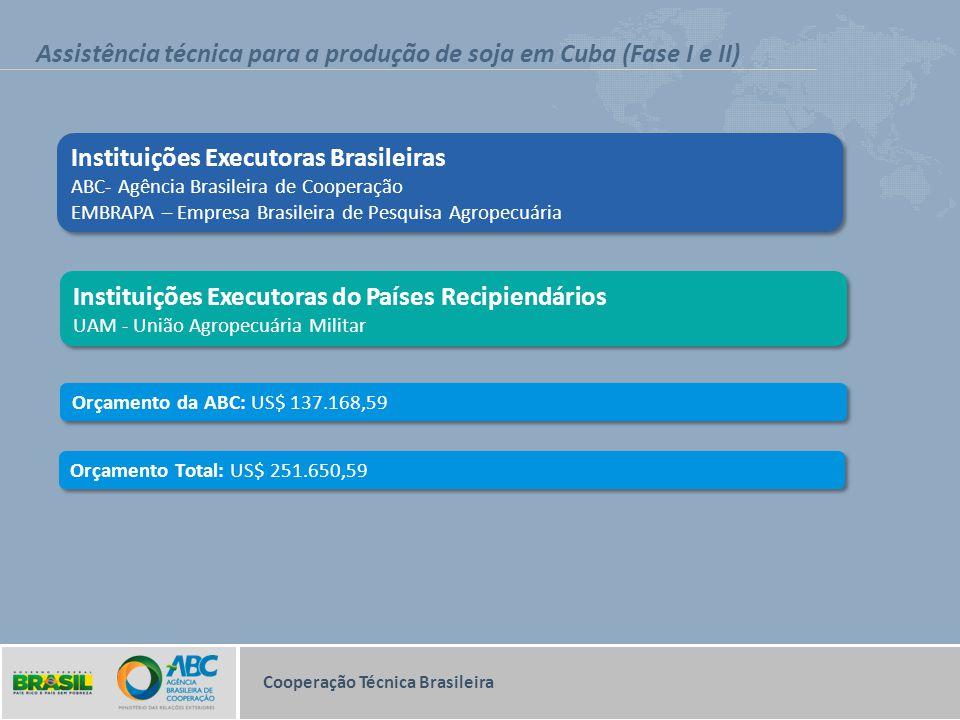 Assistência técnica para a produção de soja em Cuba (Fase I e II)