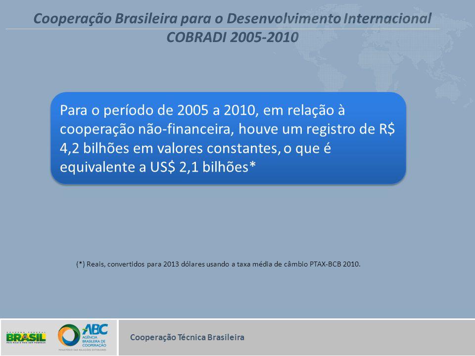 Cooperação Brasileira para o Desenvolvimento Internacional COBRADI 2005-2010