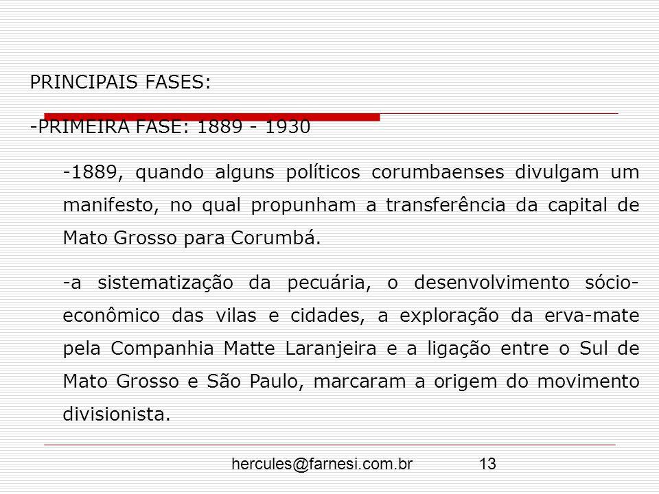 PRINCIPAIS FASES: PRIMEIRA FASE: 1889 - 1930