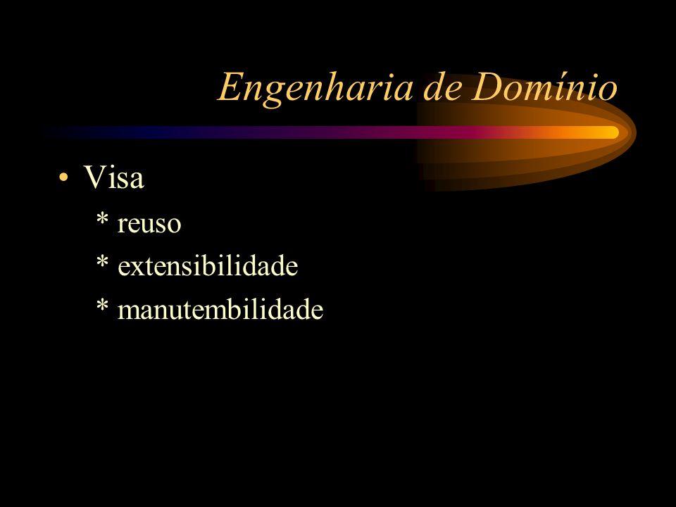 Engenharia de Domínio Visa * reuso * extensibilidade * manutembilidade