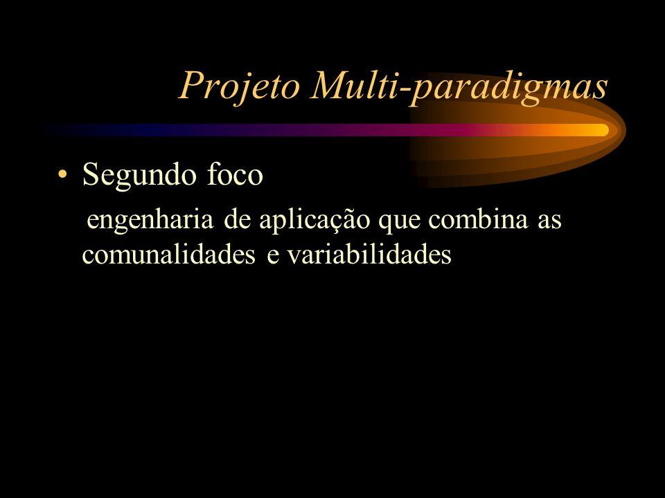 Projeto Multi-paradigmas