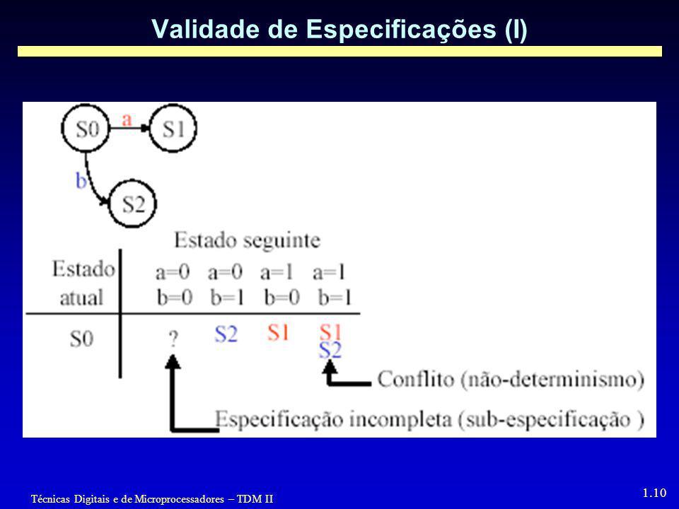 Validade de Especificações (I)