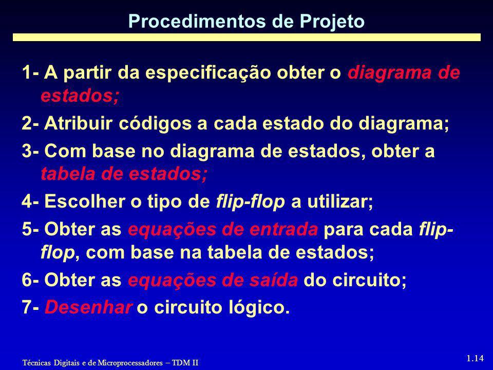 Procedimentos de Projeto
