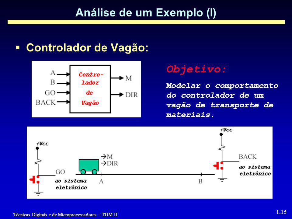 Análise de um Exemplo (I)