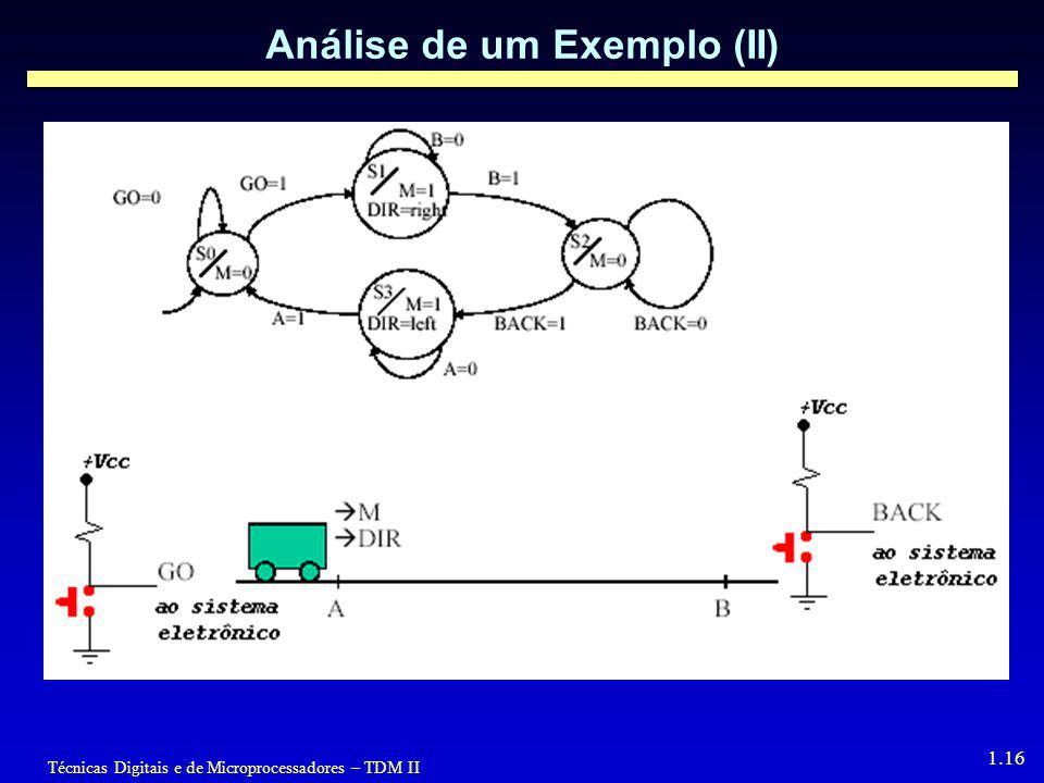 Análise de um Exemplo (II)