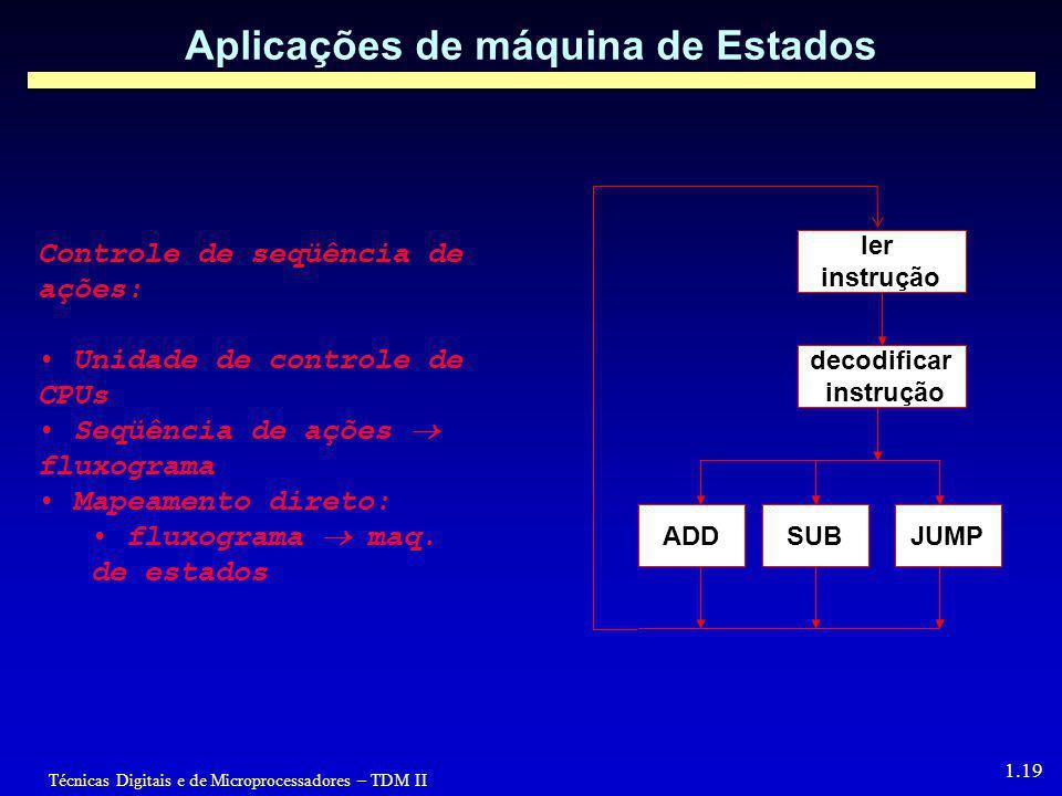 Aplicações de máquina de Estados