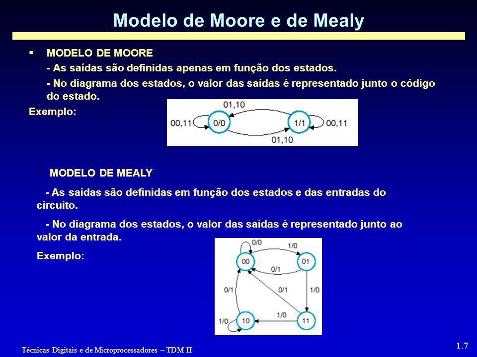 Modelo de Moore e de Mealy