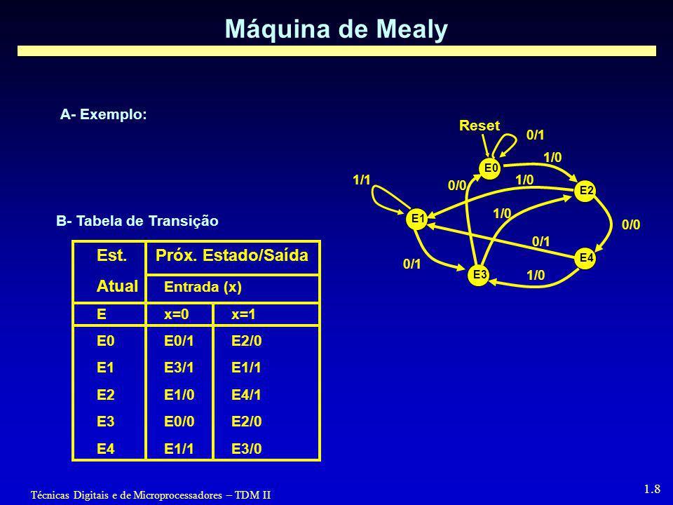 Máquina de Mealy Est. Próx. Estado/Saída Atual Entrada (x) A- Exemplo: