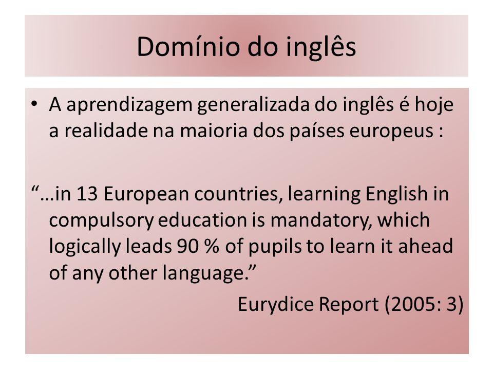 Domínio do inglêsA aprendizagem generalizada do inglês é hoje a realidade na maioria dos países europeus :