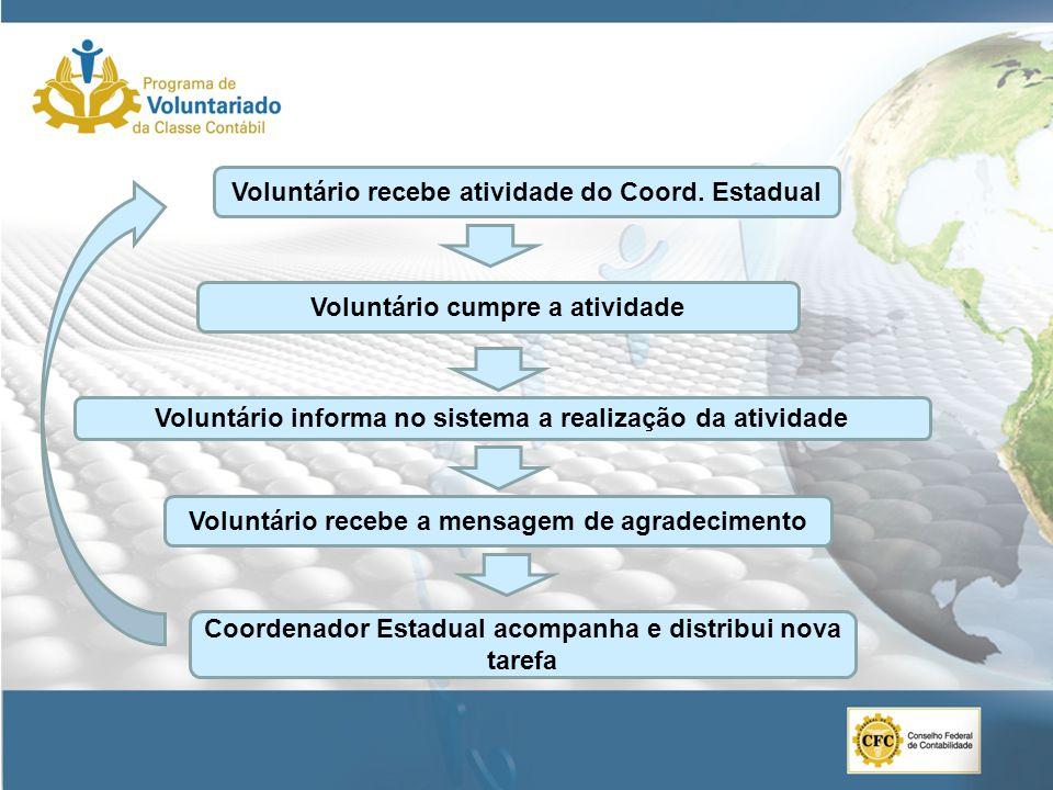 Voluntário recebe atividade do Coord. Estadual