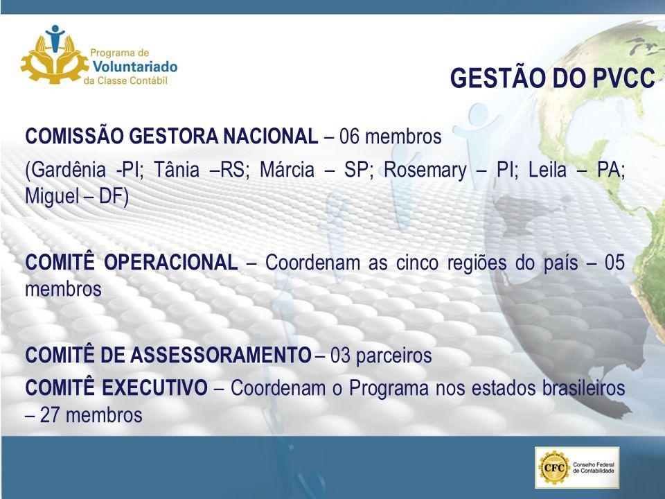 GESTÃO DO PVCC COMISSÃO GESTORA NACIONAL – 06 membros