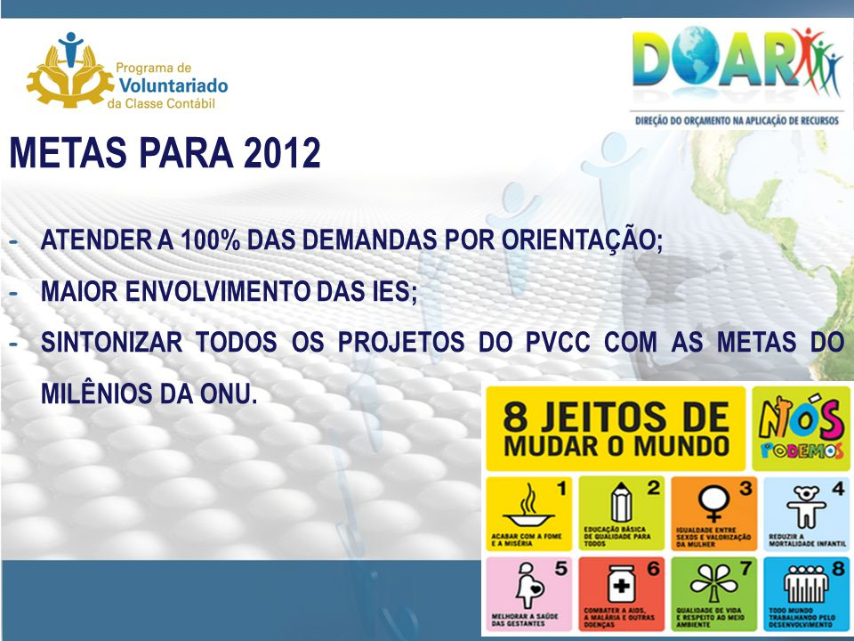 METAS PARA 2012 ATENDER A 100% DAS DEMANDAS POR ORIENTAÇÃO;