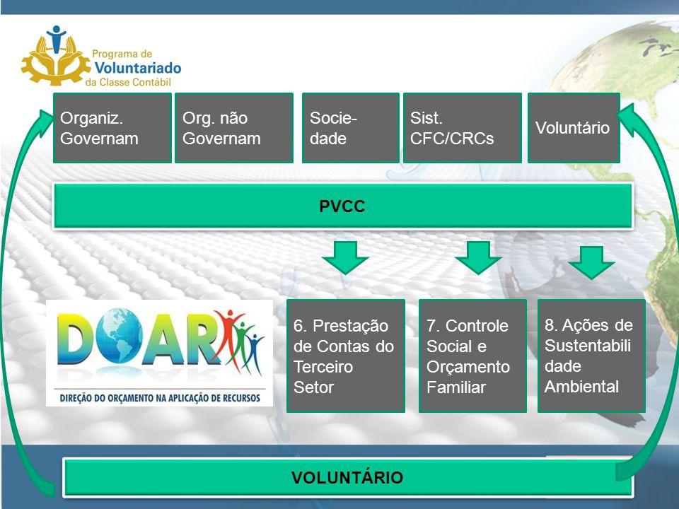 PVCC 6. Prestação de Contas do Terceiro Setor. 7. Controle Social e Orçamento Familiar. VOLUNTÁRIO.