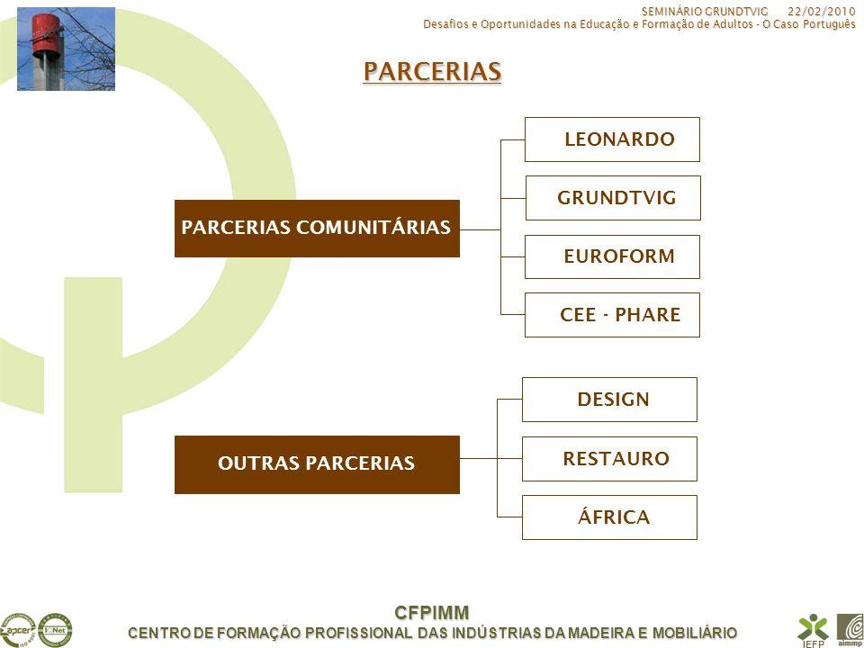 PARCERIAS LEONARDO GRUNDTVIG PARCERIAS COMUNITÁRIAS EUROFORM