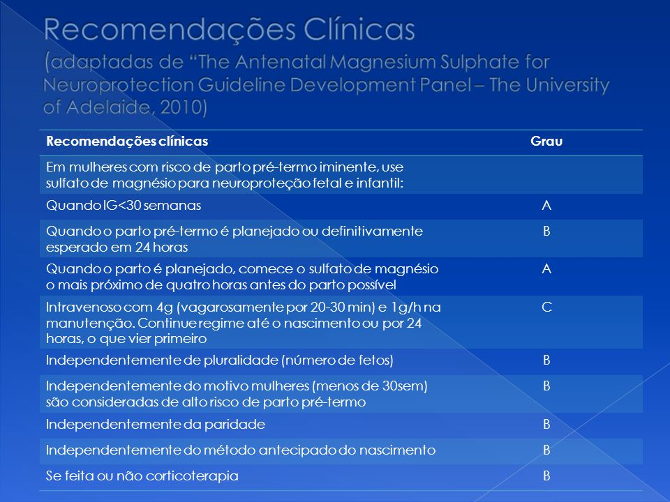 Recomendações Clínicas (adaptadas de The Antenatal Magnesium Sulphate for Neuroprotection Guideline Development Panel – The University of Adelaide, 2010)