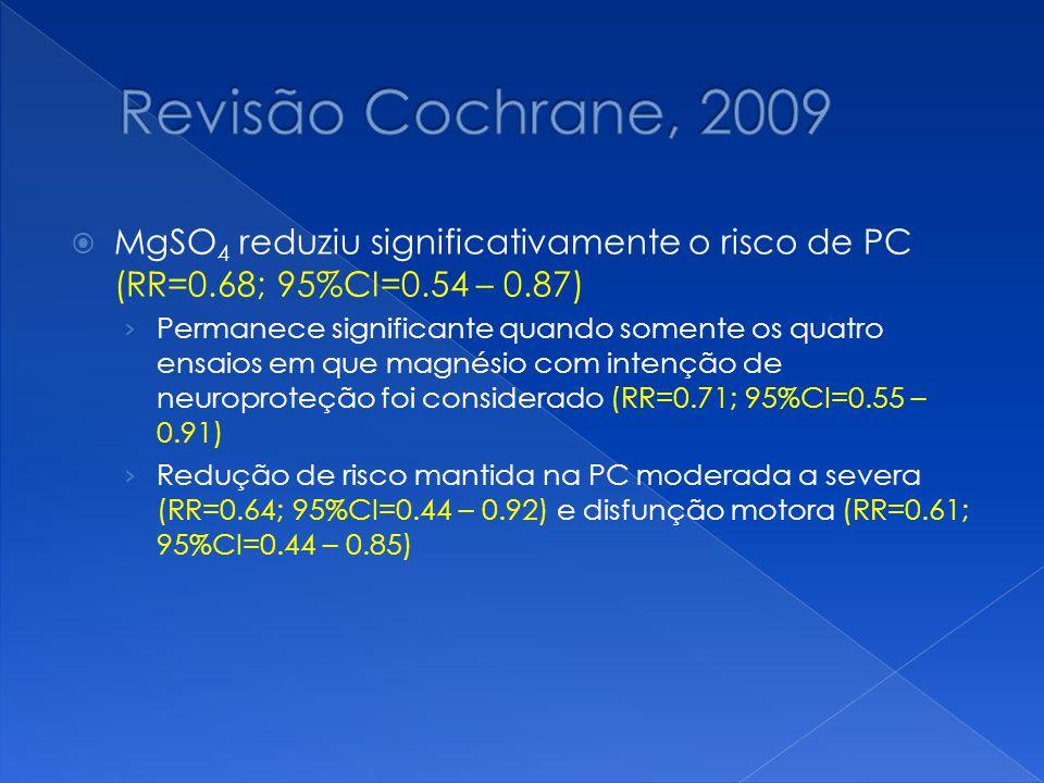 Revisão Cochrane, 2009 MgSO4 reduziu significativamente o risco de PC (RR=0.68; 95%CI=0.54 – 0.87)